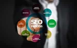 SEO Company Clear Lake City TX