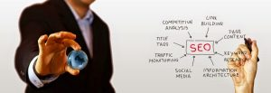 Finding SEO Services in Houston