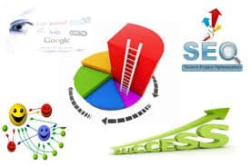 Get success with SEO Services Houston