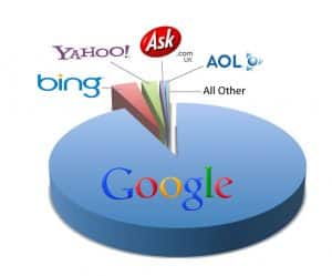 Ideas to rank your business on Search Engines